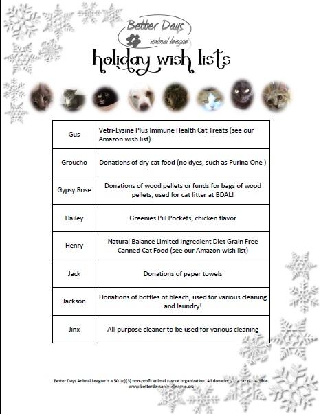 Wish List - Page 3