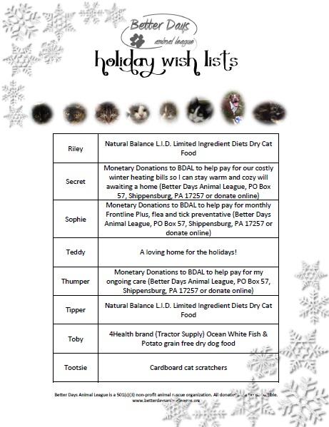 Wish List - Page 6